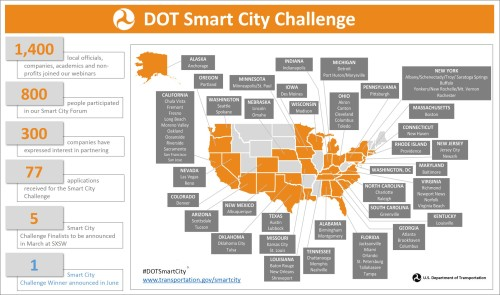 Denver One of 77 Cities Competing for Safety Tech Award